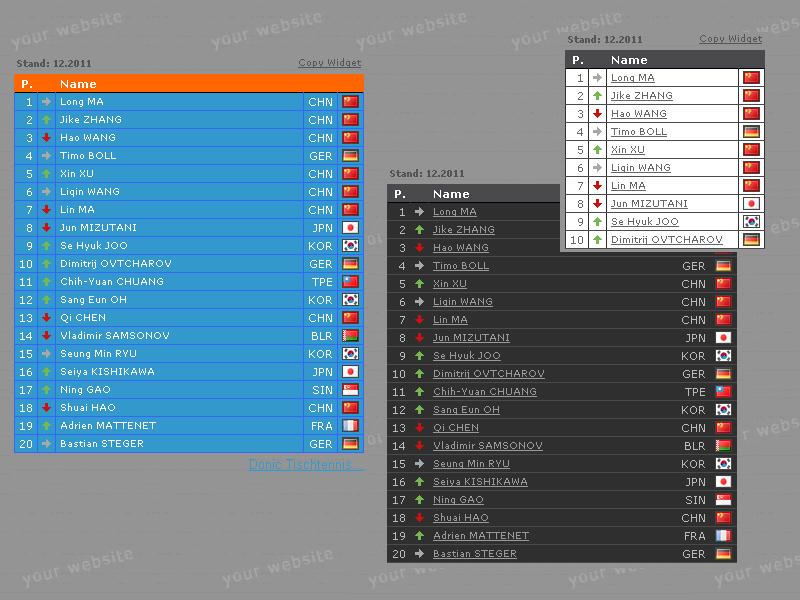 Tischtennis Weltrangliste